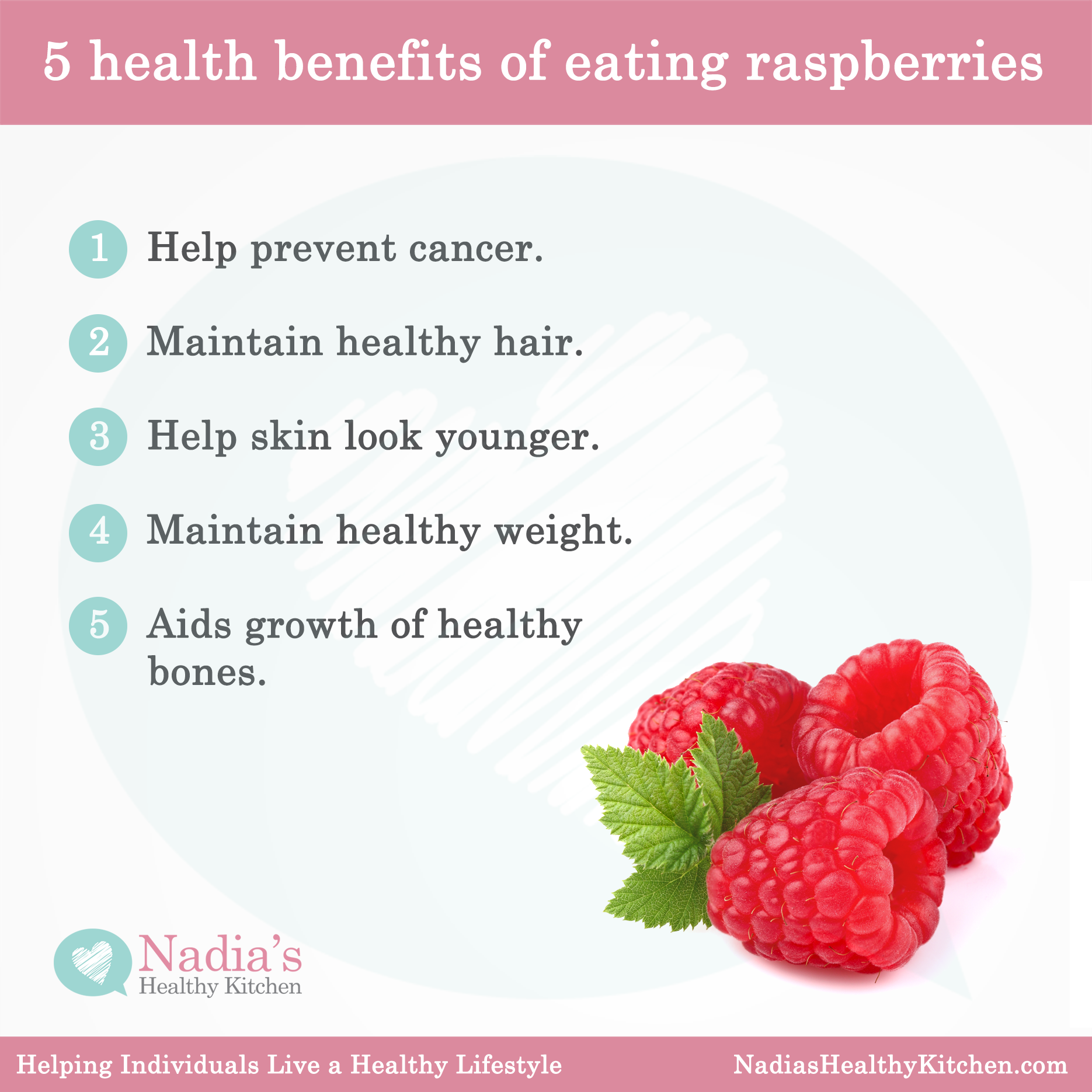 five health benefits of eating raspberries - uk health blog
