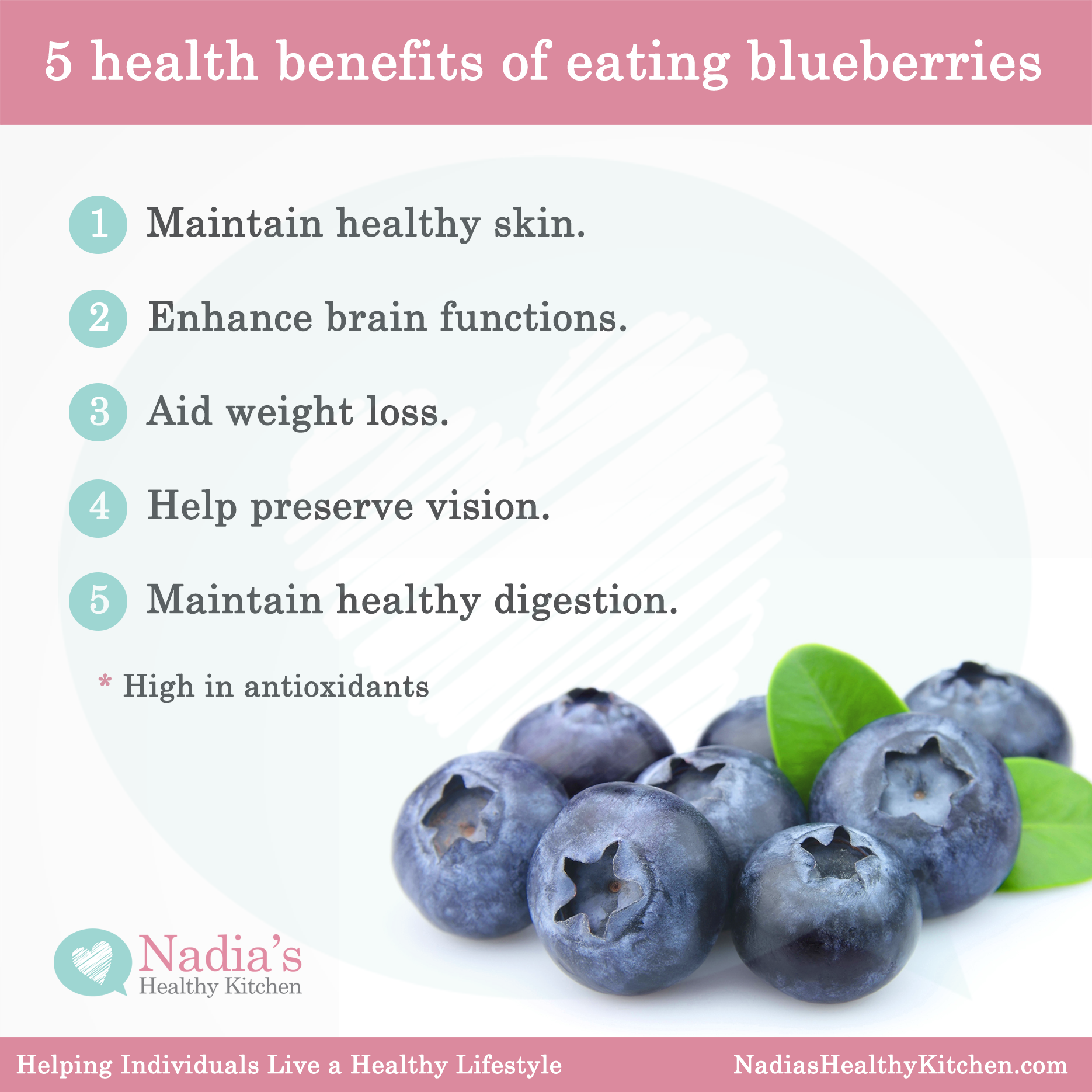 Blueberries: health benefits and harm 3